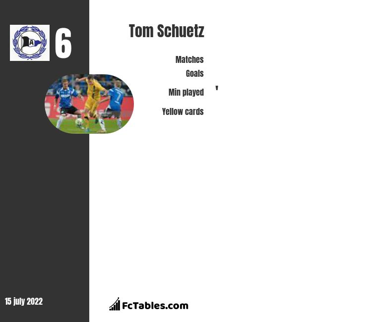 Tom Schuetz infographic