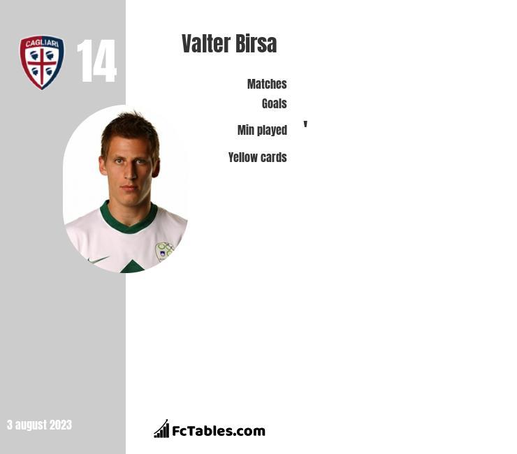 Valter Birsa infographic