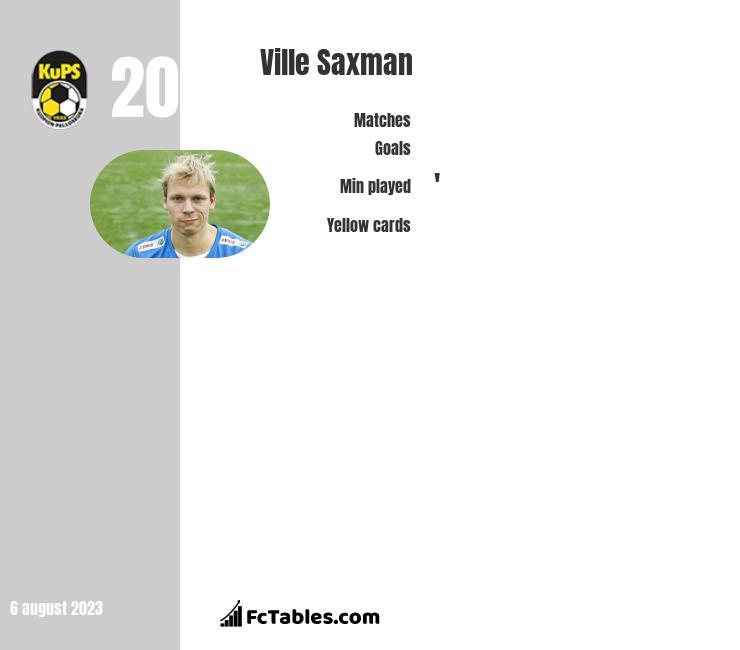Ville Saxman infographic