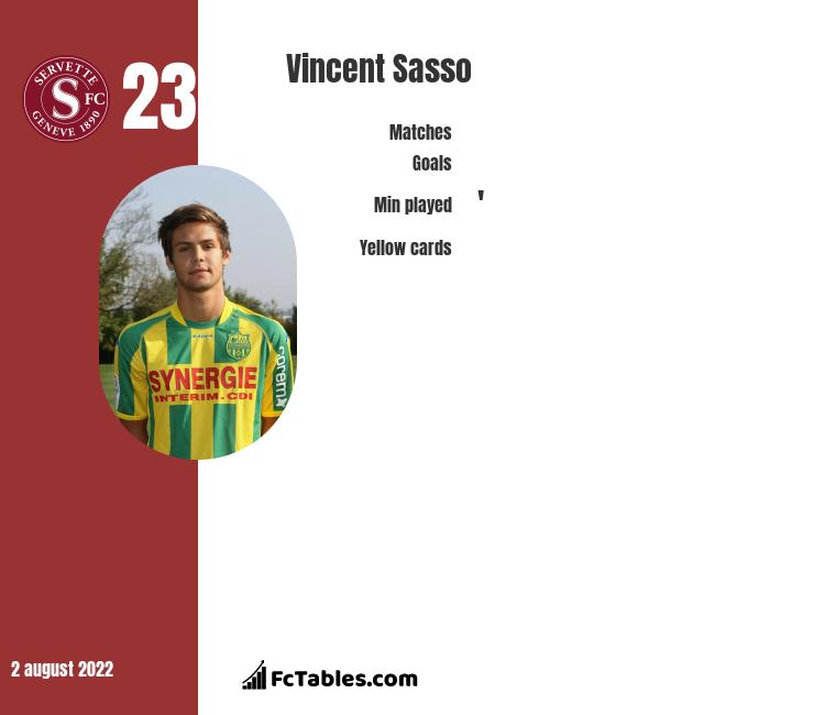 Vincent Sasso infographic