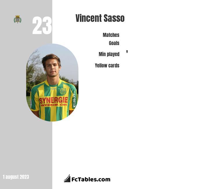 Vincent Sasso infographic