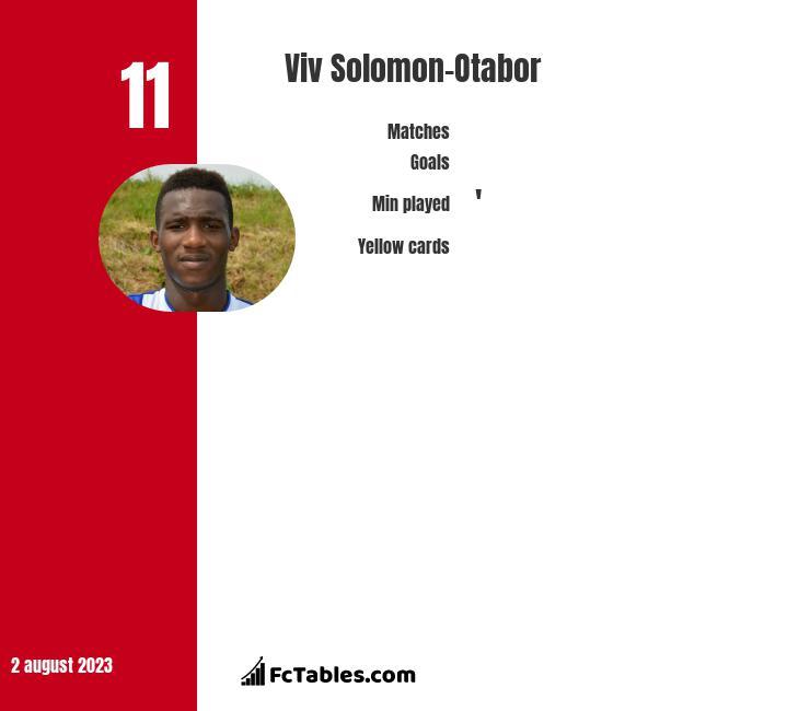 Viv Solomon-Otabor infographic