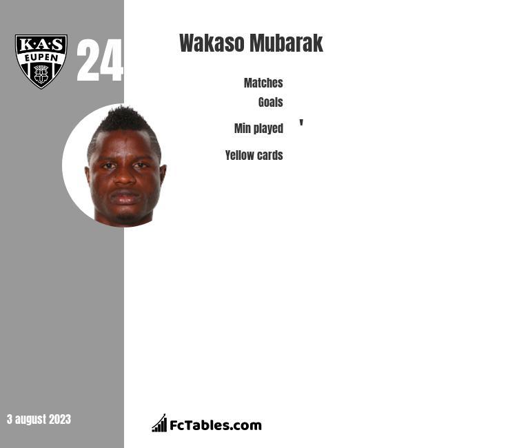 Wakaso Mubarak infographic