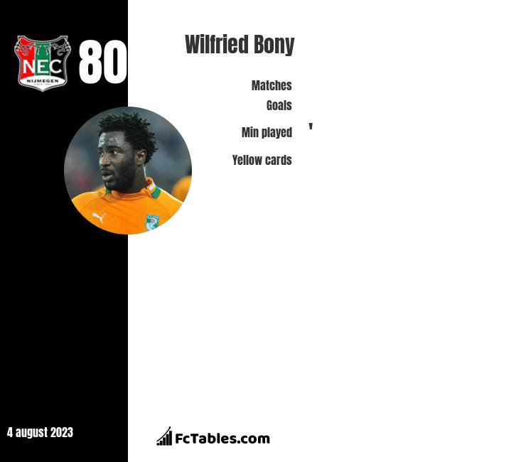 Wilfried Bony infographic