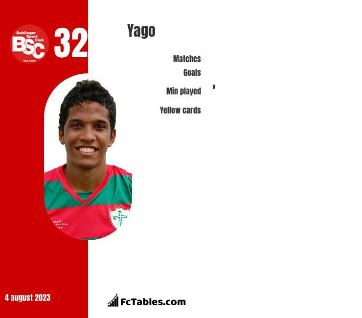 Yago infographic