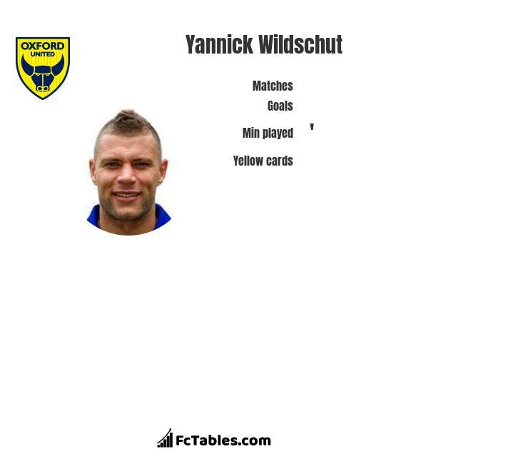 Yannick Wildschut infographic