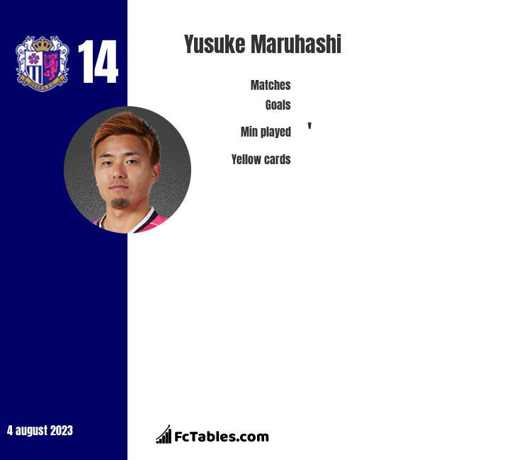 Yusuke Maruhashi infographic