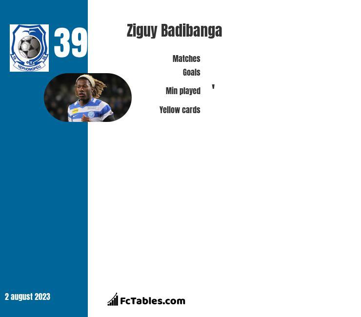 Ziguy Badibanga infographic