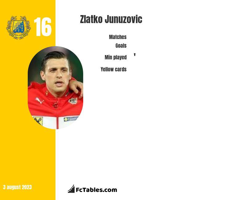 Zlatko Junuzovic infographic