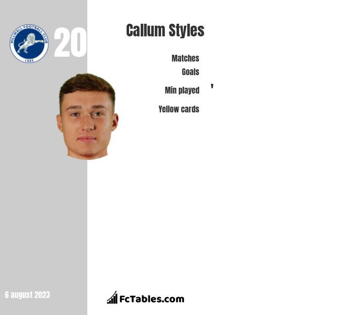 Callum Styles infographic