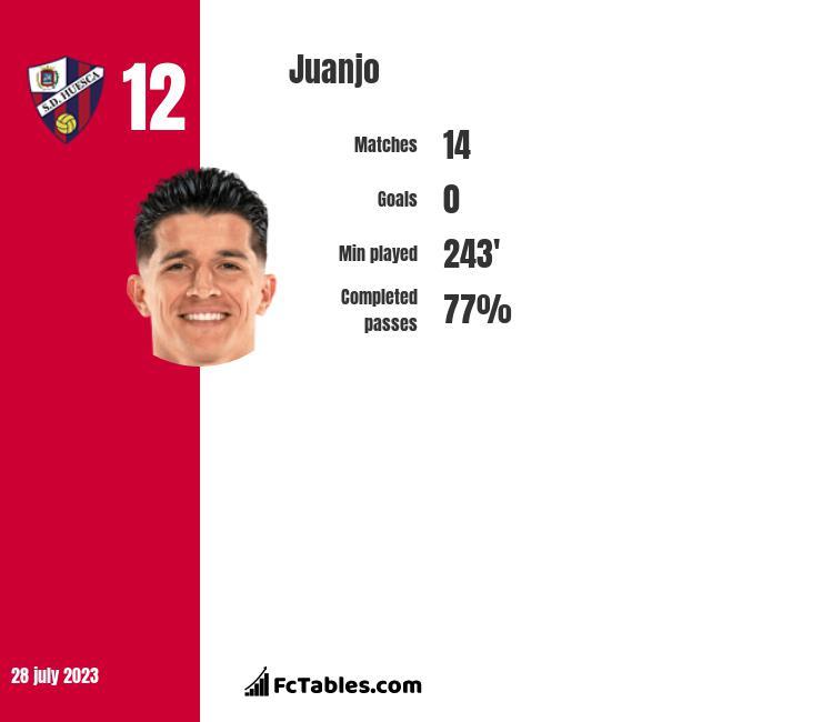 Juanjo infographic