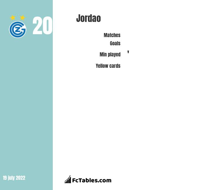 Jordao infographic