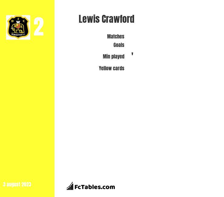 Lewis Crawford infographic
