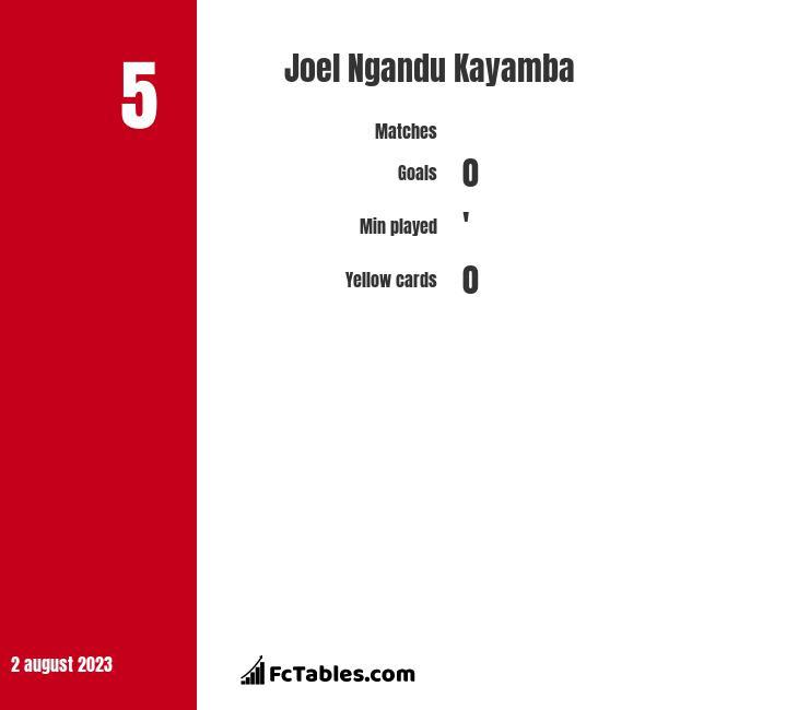 Joel Ngandu Kayamba infographic