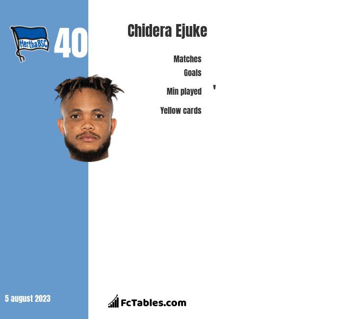 Chidera Ejuke infographic