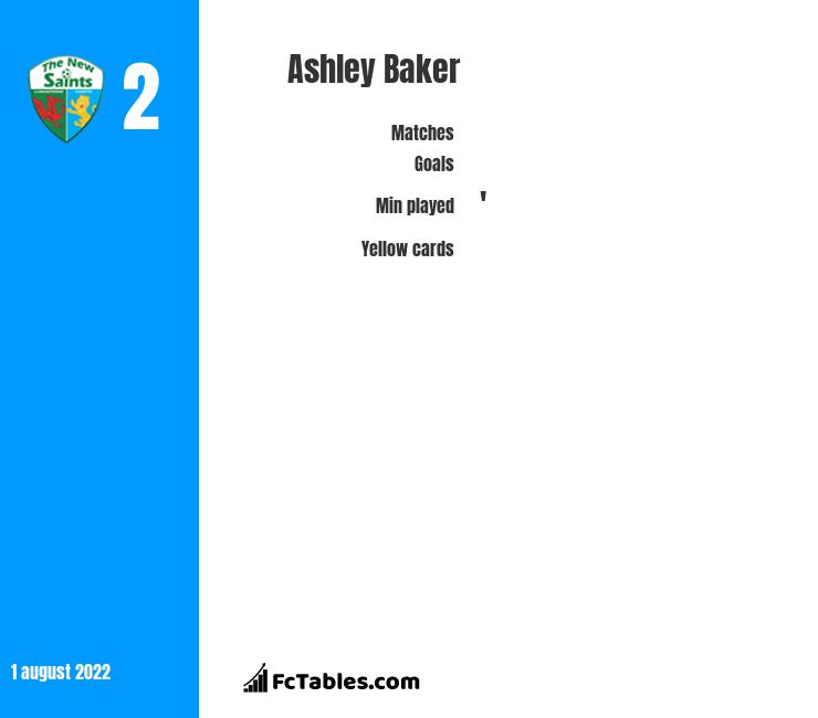 Ashley Baker infographic statistics for Newport