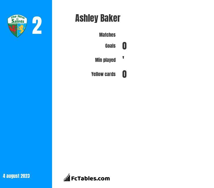 Ashley Baker infographic