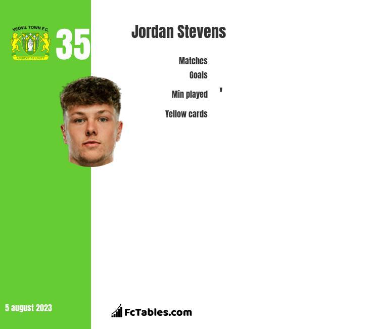 Jordan Stevens infographic