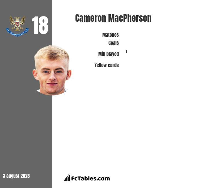 Cameron MacPherson infographic