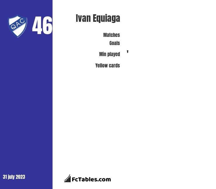 Ivan Equiaga infographic