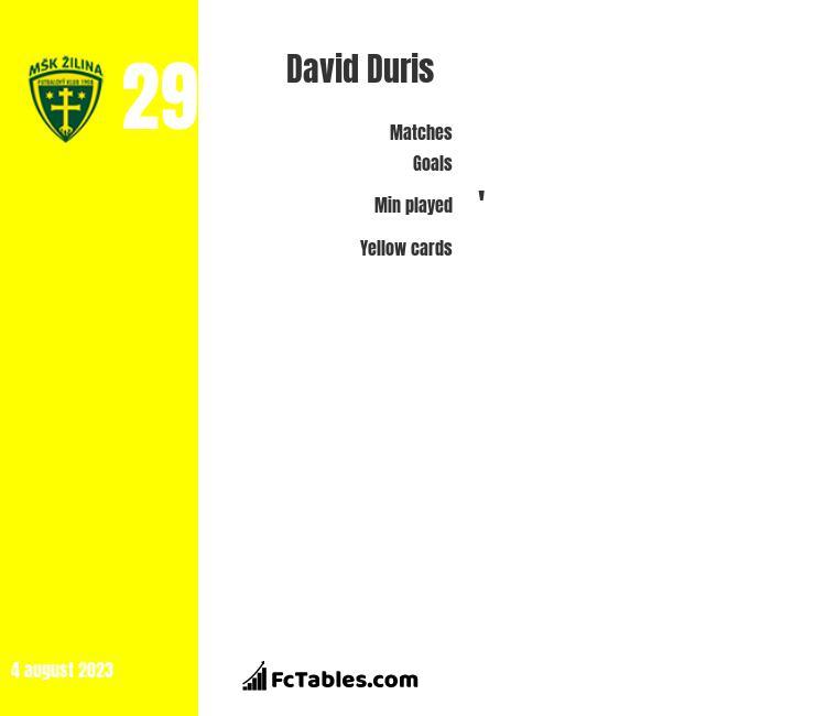 David Duris infographic