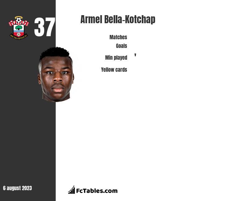 Armel Bella-Kotchap infographic