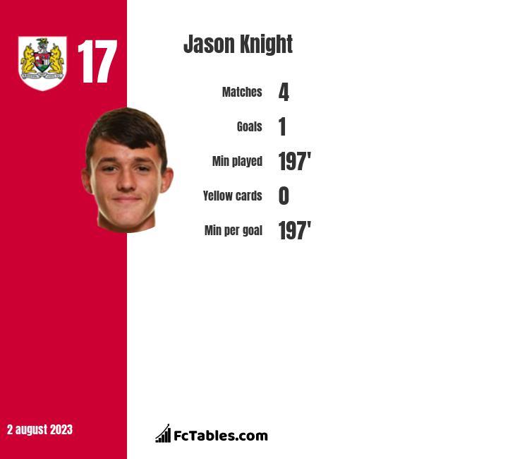 Jason Knight infographic