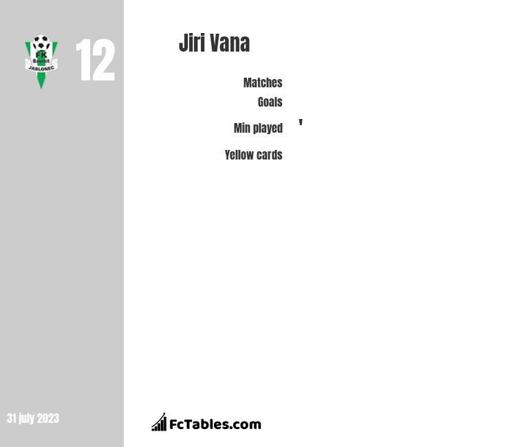 Jiri Vana infographic