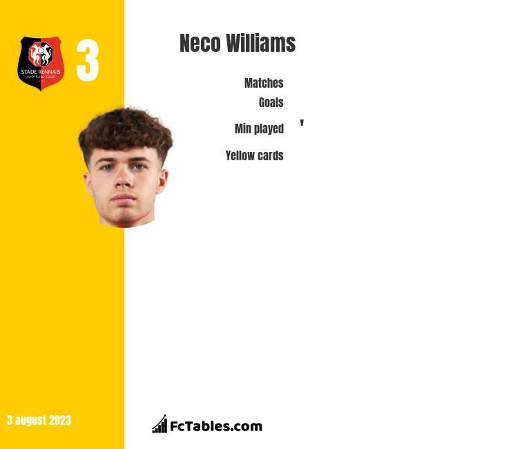 Neco Williams infographic