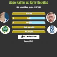 Aapo Halme vs Barry Douglas h2h player stats
