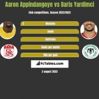 Aaron Appindangoye vs Baris Yardimci h2h player stats