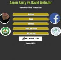 Aaron Barry vs David Webster h2h player stats