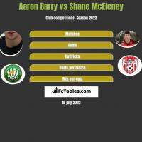 Aaron Barry vs Shane McEleney h2h player stats