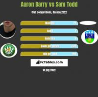 Aaron Barry vs Sam Todd h2h player stats