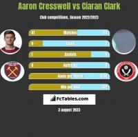 Aaron Cresswell vs Ciaran Clark h2h player stats