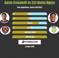 Aaron Cresswell vs Ezri Konsa Ngoyo h2h player stats