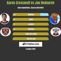Aaron Cresswell vs Jan Bednarek h2h player stats