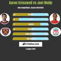 Aaron Cresswell vs Joel Matip h2h player stats