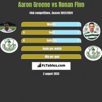 Aaron Greene vs Ronan Finn h2h player stats