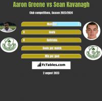 Aaron Greene vs Sean Kavanagh h2h player stats