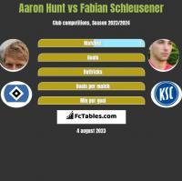 Aaron Hunt vs Fabian Schleusener h2h player stats