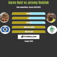 Aaron Hunt vs Jeremy Dudziak h2h player stats