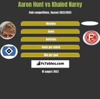 Aaron Hunt vs Khaled Narey h2h player stats