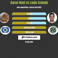 Aaron Hunt vs Louis Schaub h2h player stats