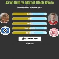 Aaron Hunt vs Marcel Titsch-Rivero h2h player stats