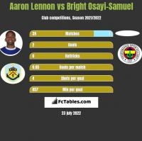 Aaron Lennon vs Bright Osayi-Samuel h2h player stats