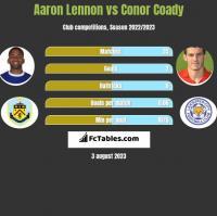 Aaron Lennon vs Conor Coady h2h player stats