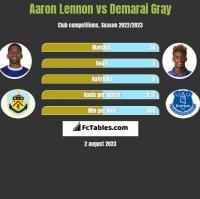 Aaron Lennon vs Demarai Gray h2h player stats