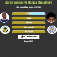 Aaron Lennon vs Hamza Choudhury h2h player stats