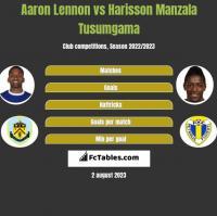 Aaron Lennon vs Harisson Manzala Tusumgama h2h player stats